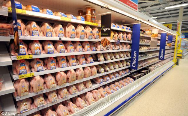 Average retail price of dressed chicken declines slightly