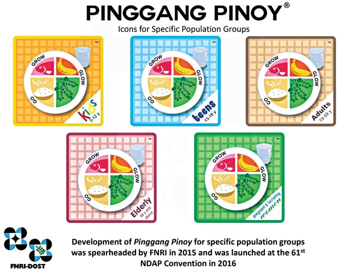 Nutritious Meals Through Pinggang Pinoy Businessmirror