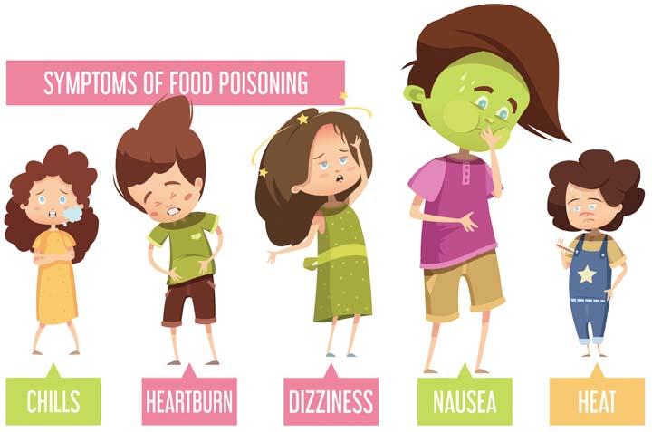 Food Poisoning: Tummy Trouble | BusinessMirror